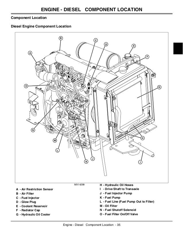 john deere x495 lawn garden tractor service repair manual 39 638 jpg