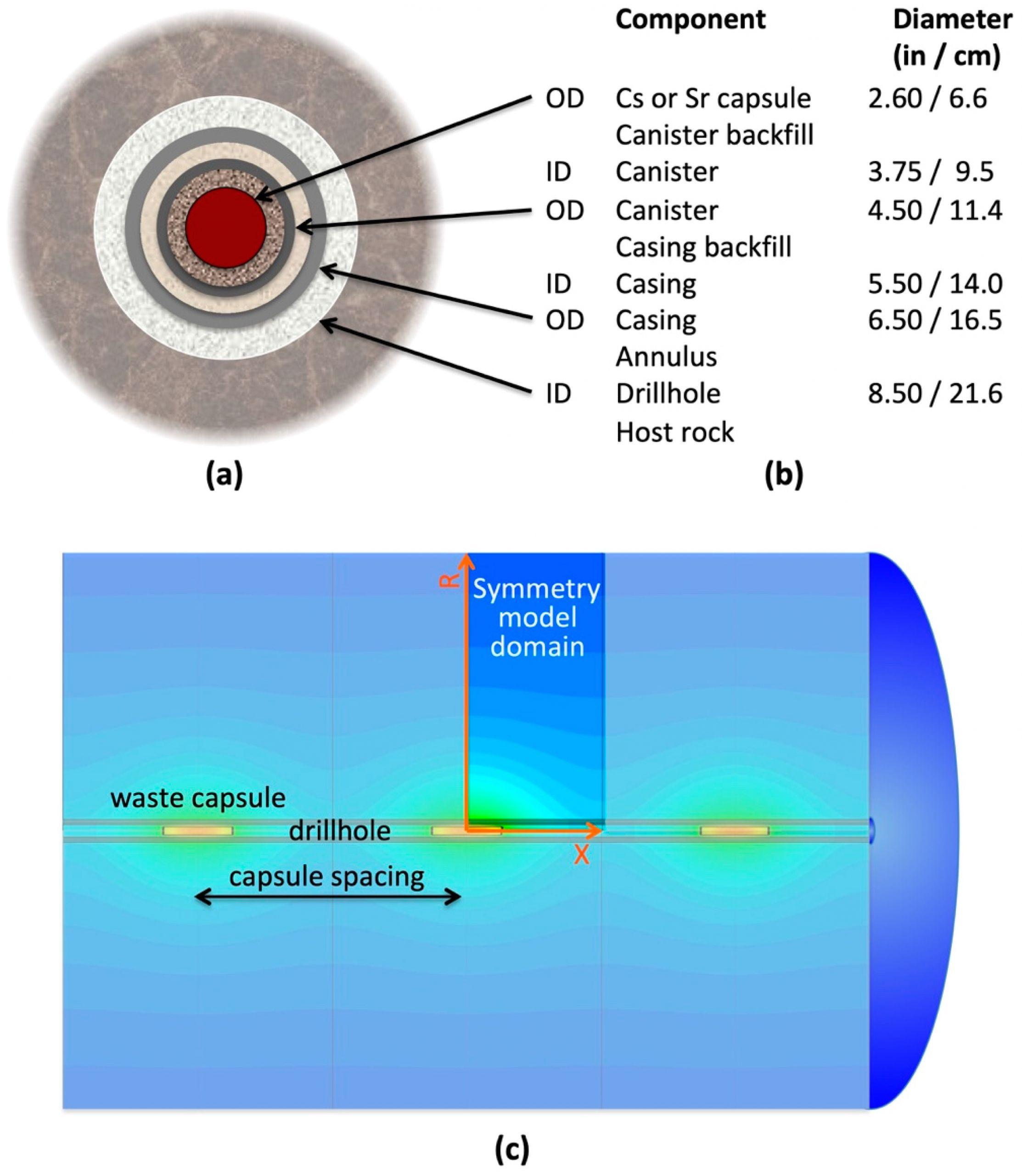 energies 12 00596 g001 png