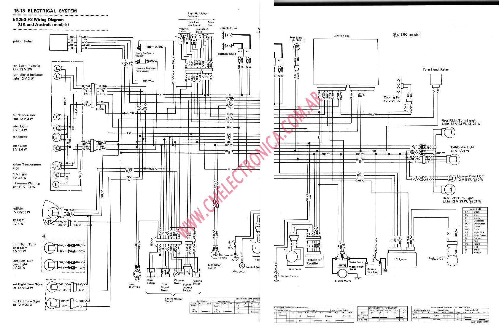 Kawasaki Mule 610 Ignition Switch Wiring Diagram Klr250 Wiring Diagram Kobe Manna15 Immofux Freiburg De
