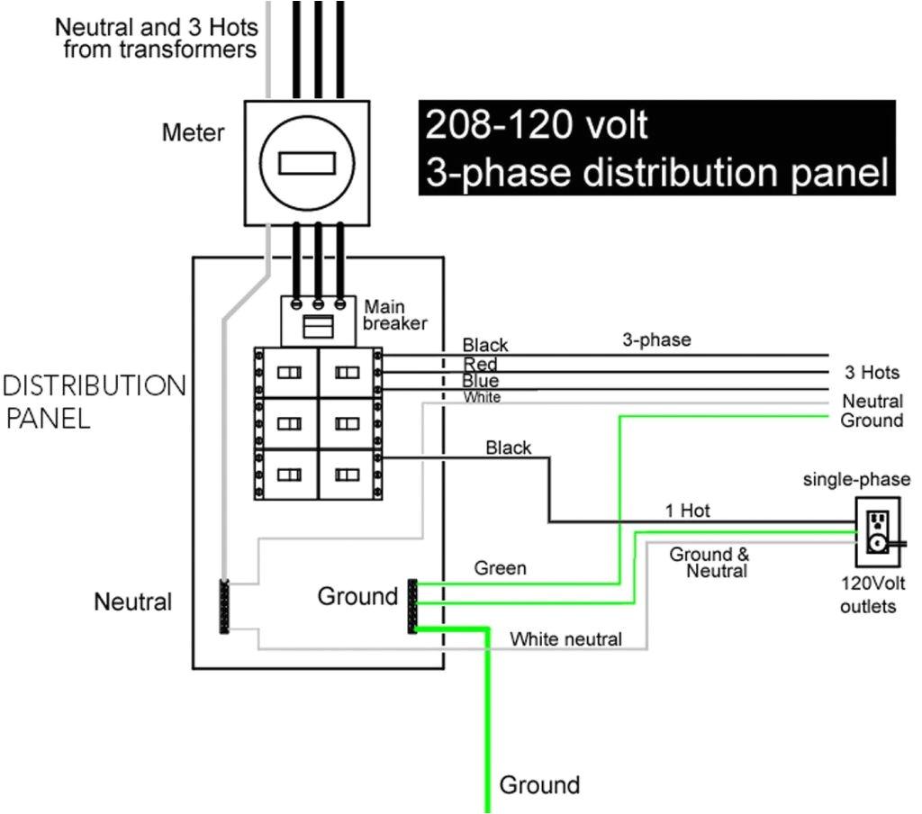 208 volt 3 phase wiring diagram elegant amazing 3 phase distribution panel everything you need to of 208 volt 3 phase wiring diagram jpg