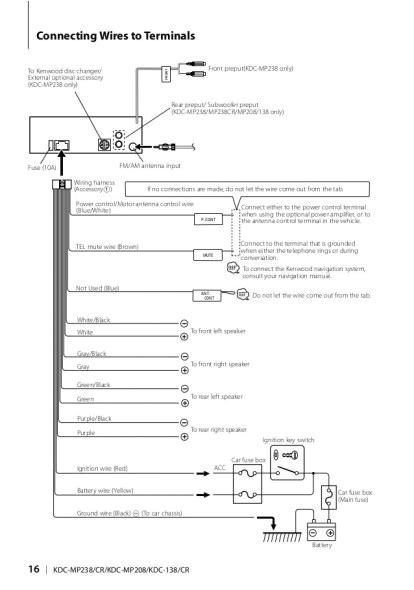 kenwood kdc x693 wiring diagram epubpdf jpg
