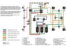 0ffd07826f08ba52d619baf9054f5856 air brake brake system jpg