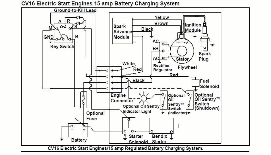 kohler command pro 674 wiring diagram 6 gif