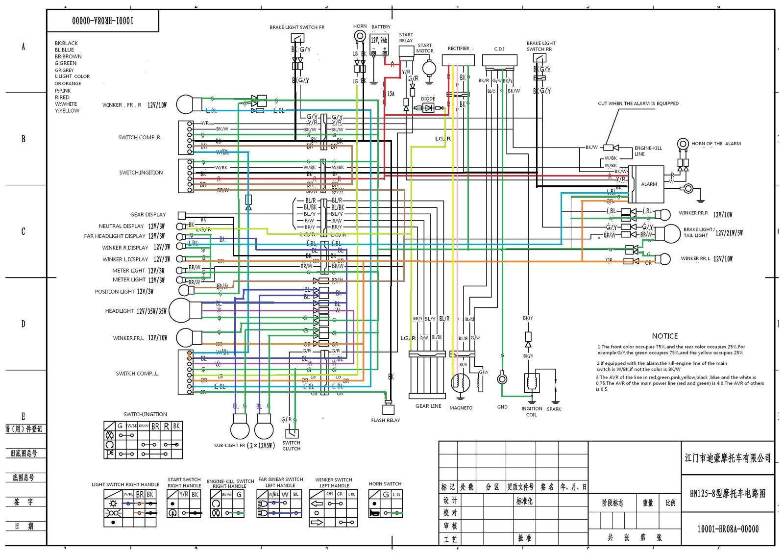 Kymco Agility 50 Wiring Diagram Famous Lifan 125cc Wiring Diagram Ideas Electrical and