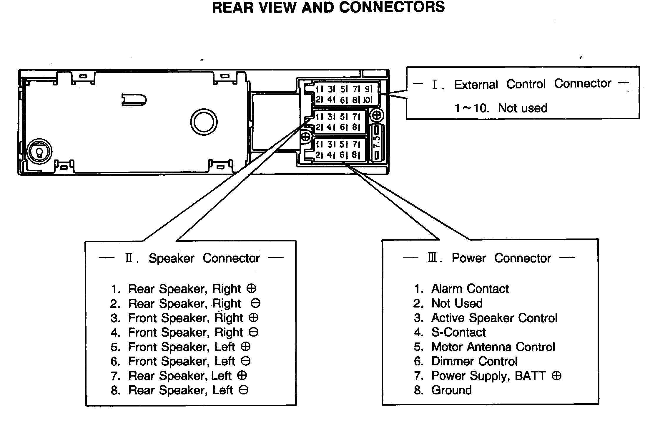 Land Rover Discovery Stereo Wiring Diagram Blaupunkt Radio Wiring Diagrams Blog Wiring Diagram