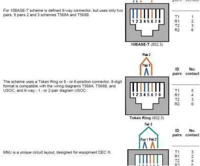 legrand rj45 socket wiring diagram creative icc rj12 6 conductor jpg
