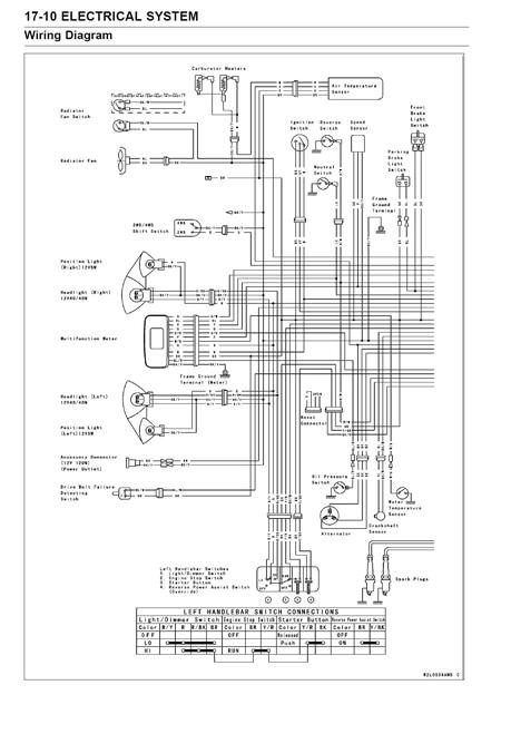 Lenco Trim Tab Switch Wiring Diagram Kawasaki Schematics Lari Fuse8 Klictravel Nl