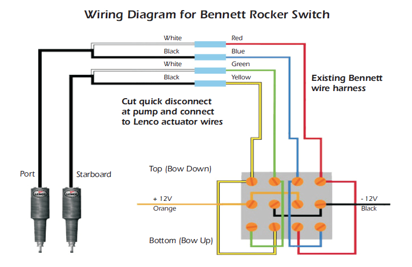 Lenco Trim Tab Switch Wiring Diagram Rf 7720 Engine Trim Indicator Wiring with Pics Boat Talk