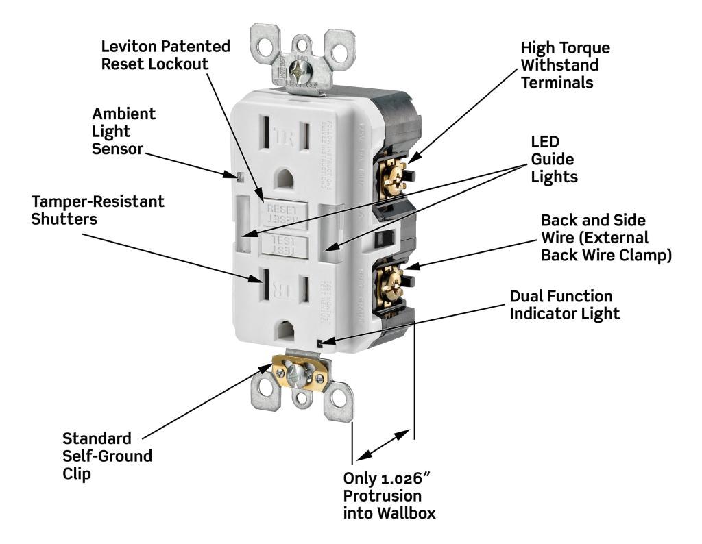 Leviton Illuminated Switch Wiring Diagram 8eda20a Leviton Bination Switch Wiring Diagram Wiring Library