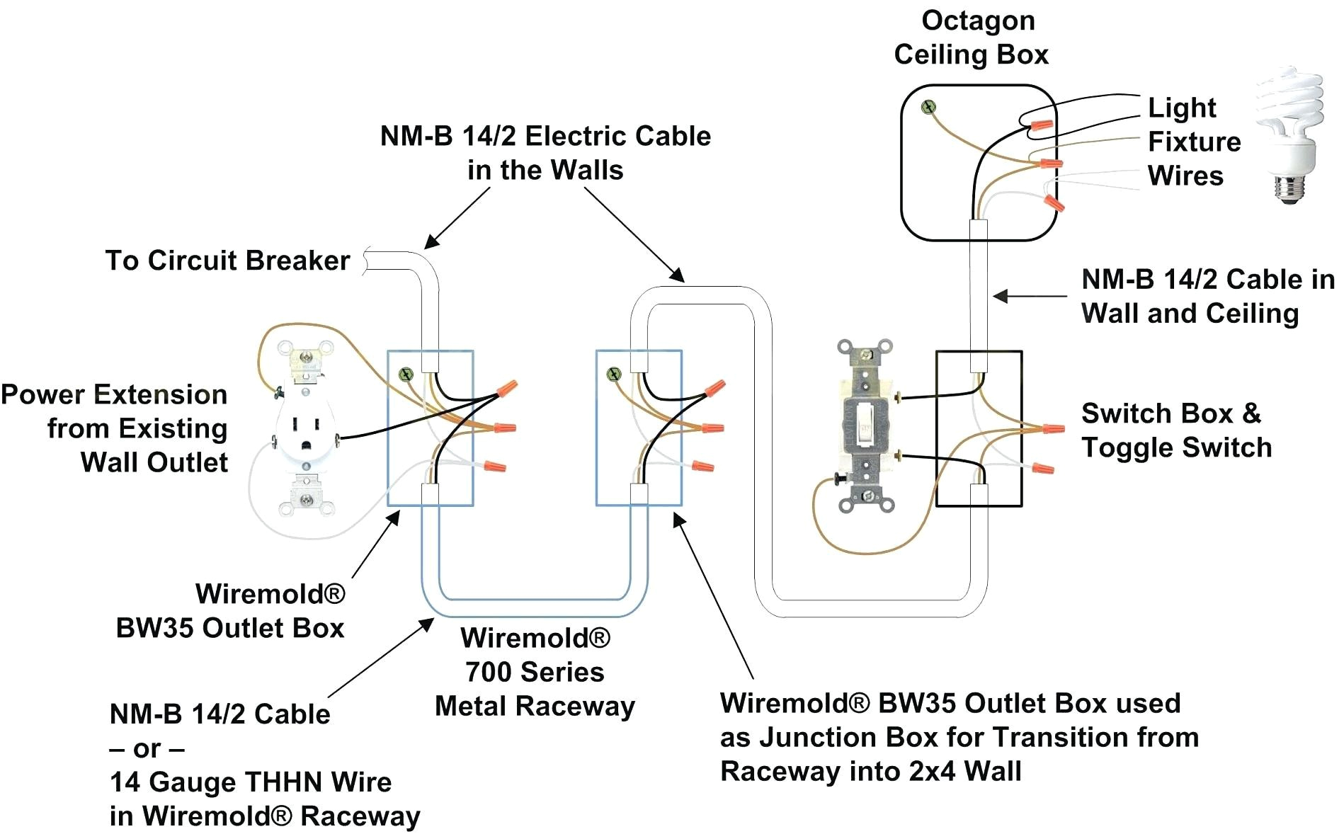 Leviton Switch Outlet Combination Wiring Diagram Grid Tie solar System Wiring Diagram Wiring Library