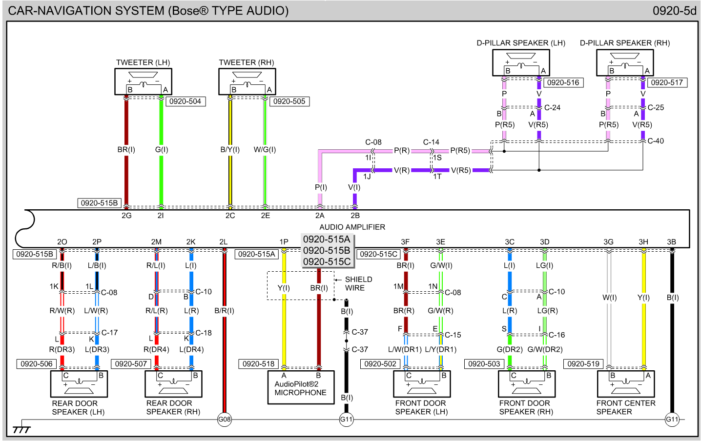 2015 Mazda Bose Factory Wiring Diagram For Car Stereo from autocardesign.org