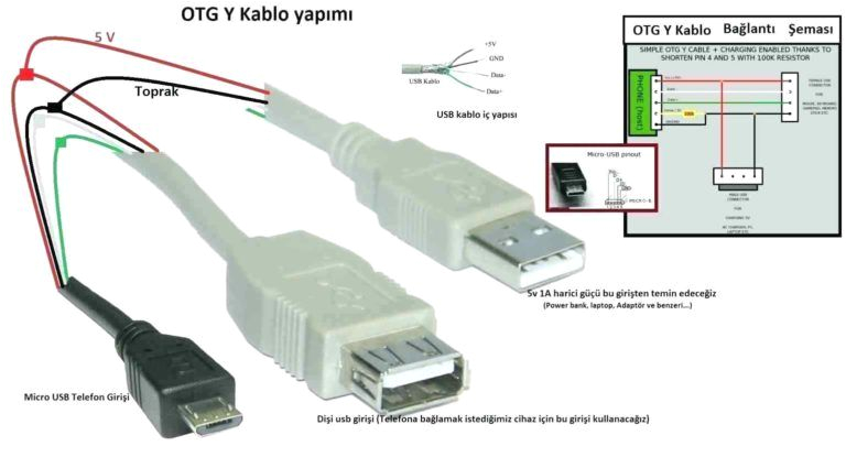 Micro Usb to Ethernet Wiring Diagram Pin by Roohit On O U U C Oao U U U U C Micro Usb Otg Micro Usb Cable