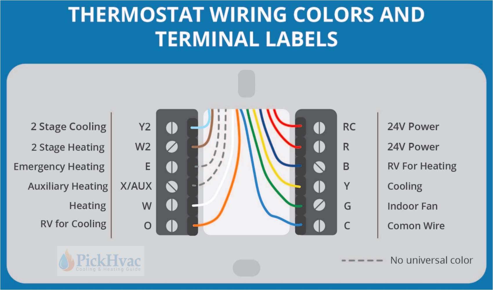nest 2 stage thermostat wiring diagram wiring diagram nest e jpg