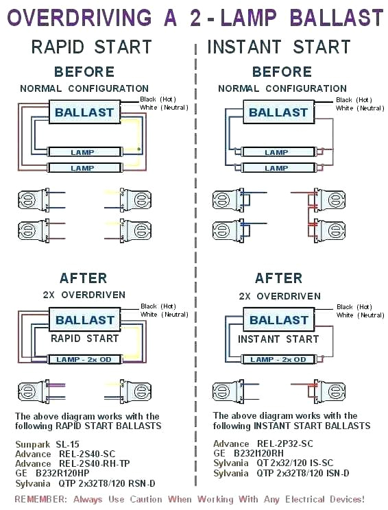 t8 ballast 2 lamp 2 lamp ballast wiring diagram wattage with like t8 jpg