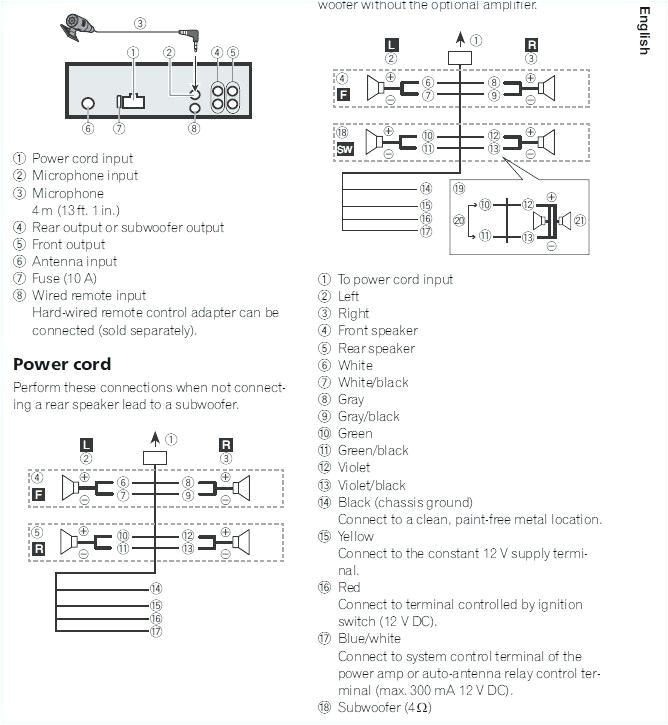 [DIAGRAM_4PO]  DIAGRAM] Pioneer Fh X700bt Wiring Diagram FULL Version HD Quality Wiring  Diagram - CUASHMUSIC.AGUADEBEBER.FR | Wiring Diagram Pioneer Fh X700bt |  | AGUADEBEBER