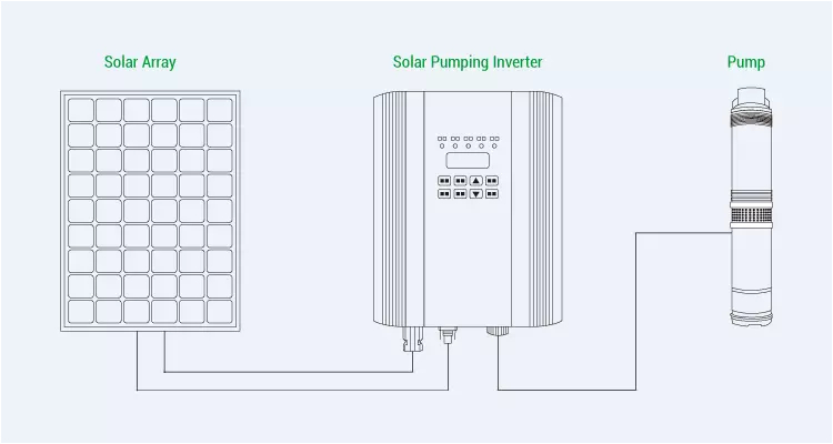 Powerco Fuel Pump Wiring Diagram 48vdc Submersible Water Pump Bosch Submersible Pump 3hp Bosch Submersible Pump View 48vdc Submersible Water Pump Sunpal Product Details From Sunpal