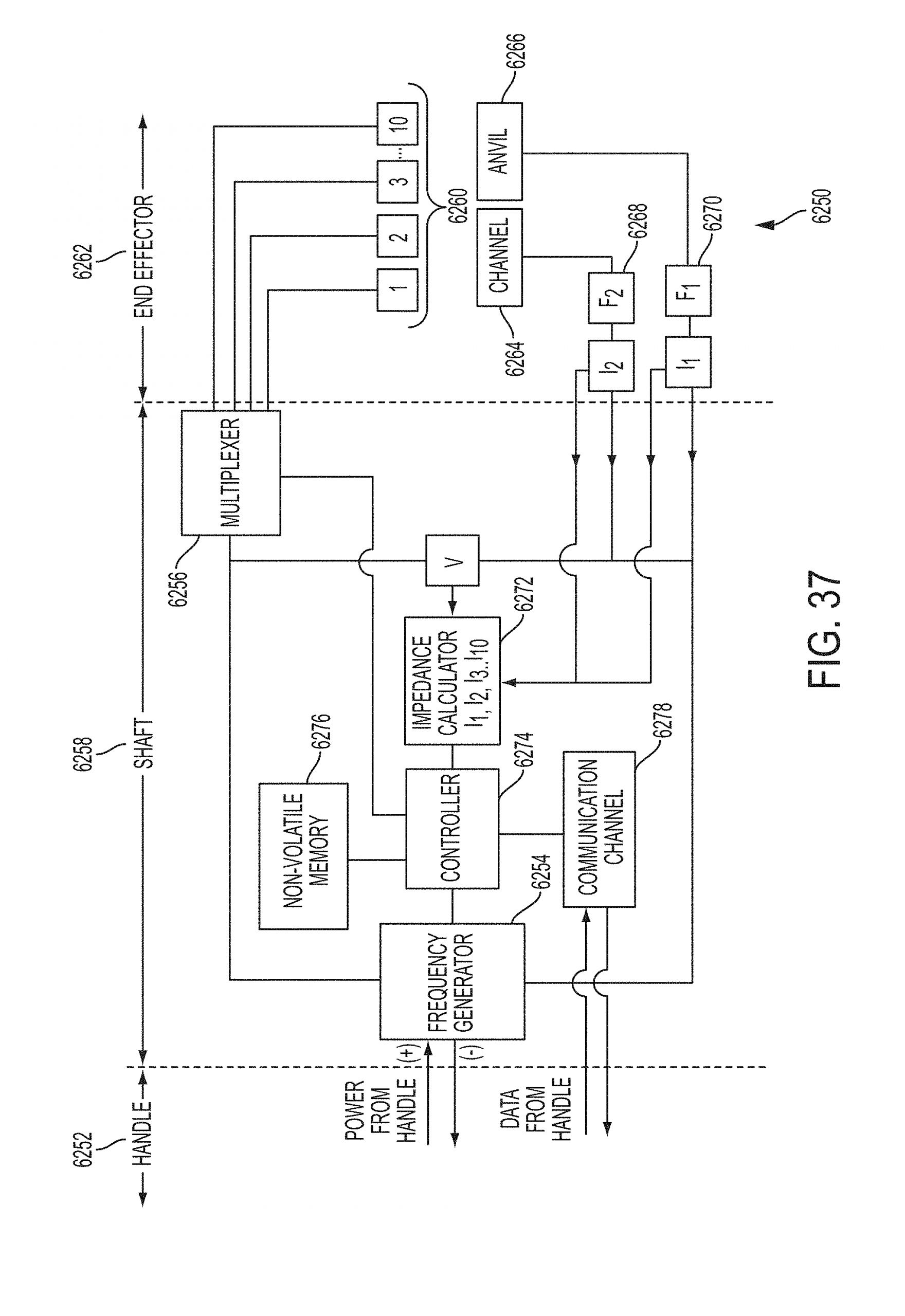 Powerco Fuel Pump Wiring Diagram Us20170296178a1 Surgical Instrument with Detection Sensors