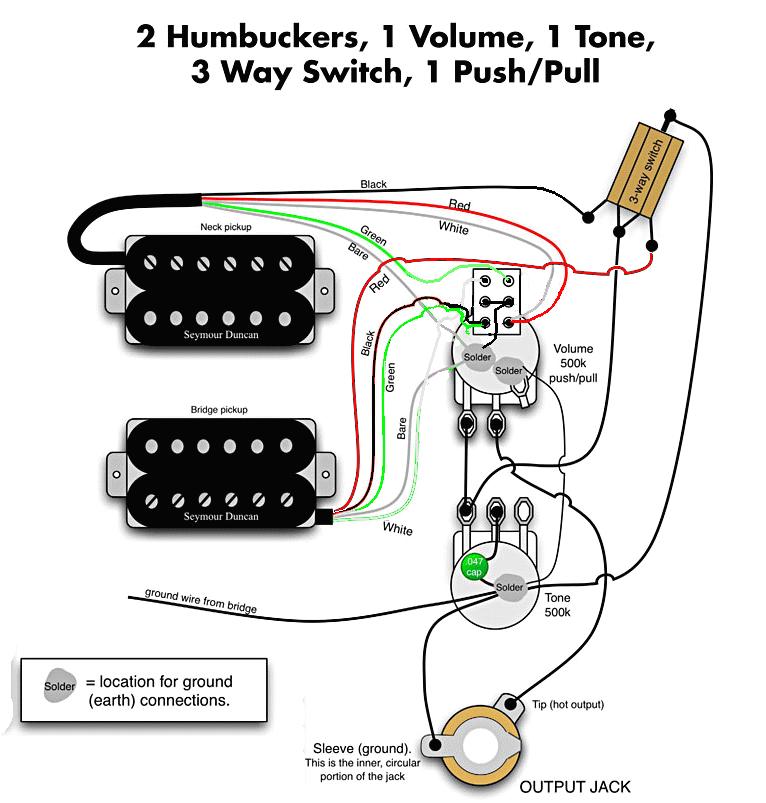hss strat wiring diagram push pull wiring diagram gif