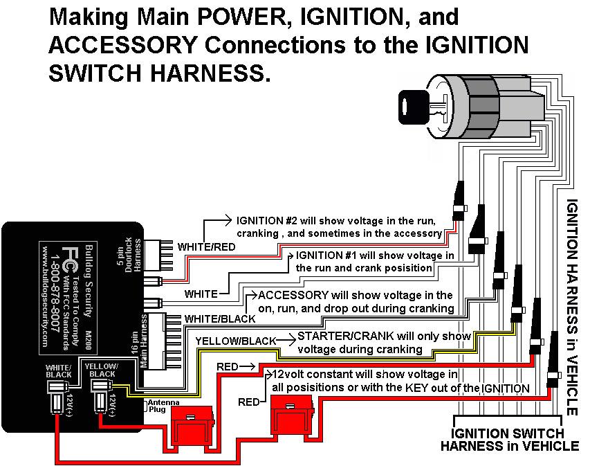 Ready Remote 24921 Wiring Diagram Dd 2852 Bulldog Alarm Wiring Schematic Wiring