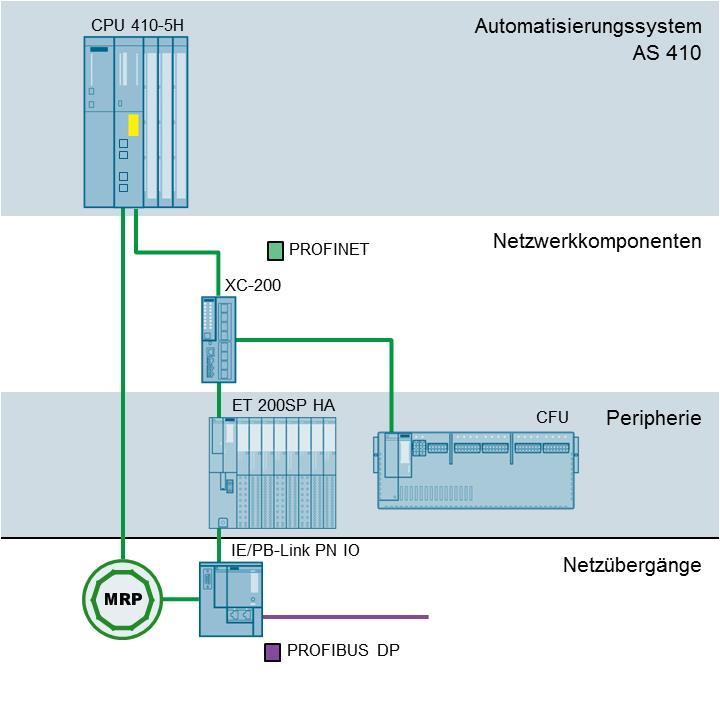 Siemens S7 200 Wiring Diagram Pdf Free Download