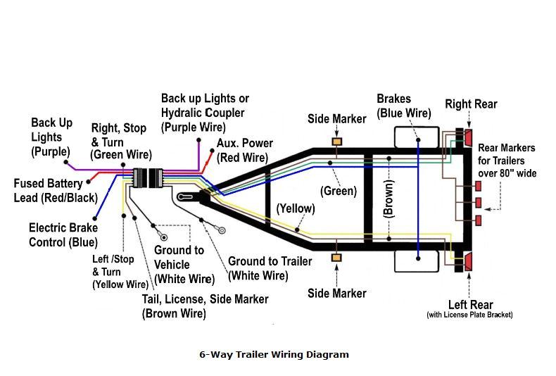 Sled Bed Trailer Wiring Diagram Trailer Wiring Diagram Truck Side Diesel Bombers