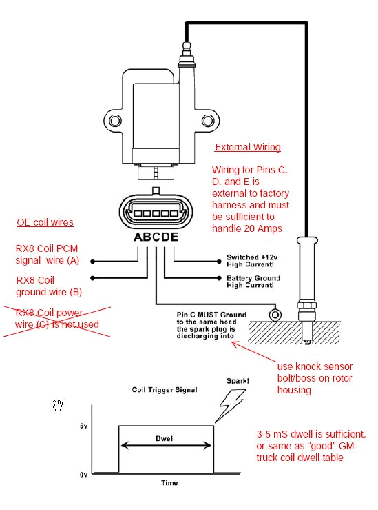 Spark Plug Coil Wiring Diagram