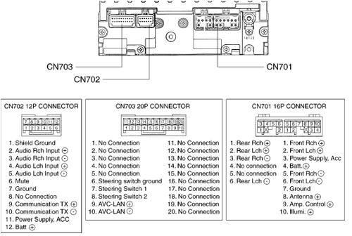 Toyota Fujitsu Ten 86100 Wiring Diagram toyota Car Stereo Wiring Diagram Fokus Fuse12 Klictravel Nl