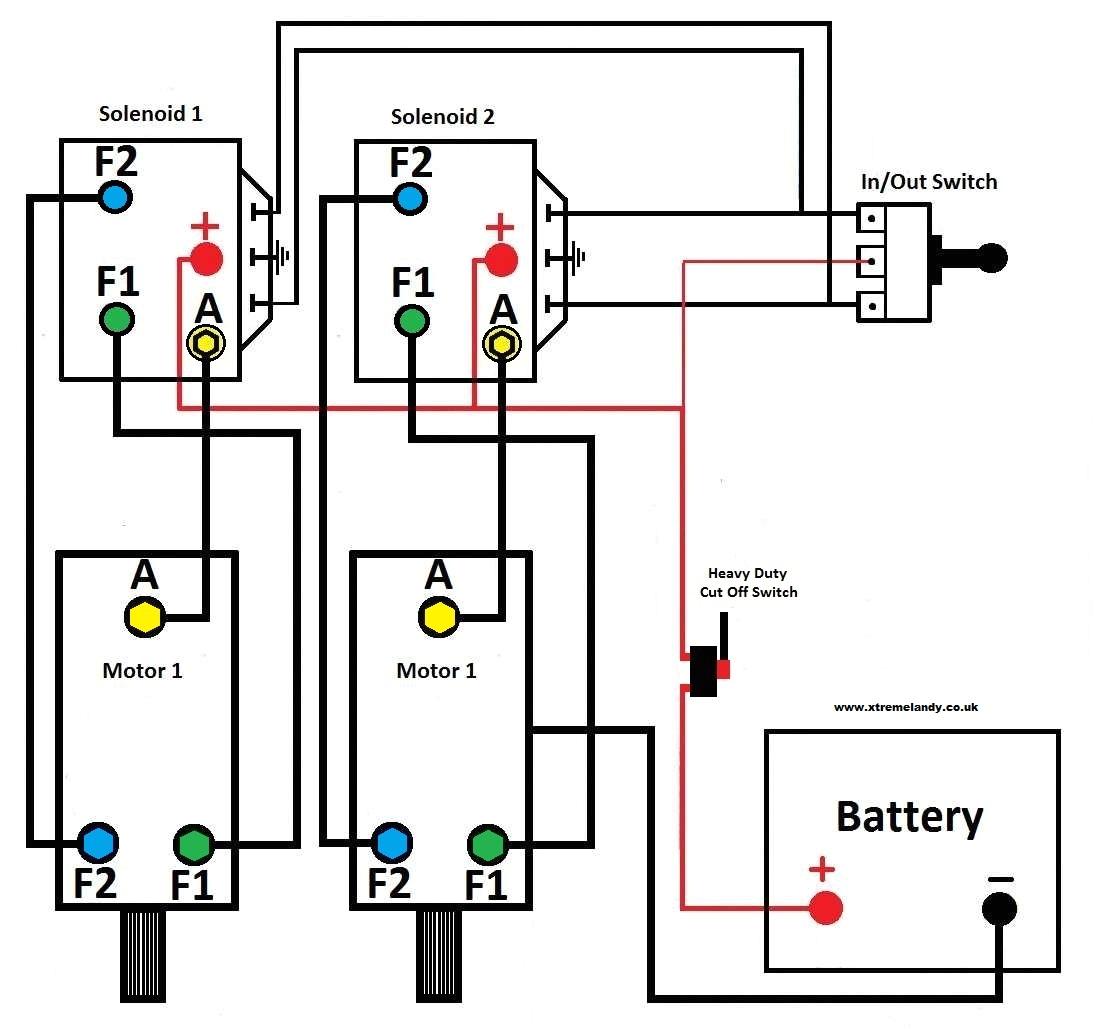 21 gigglepin twin motor albright wiring jpg