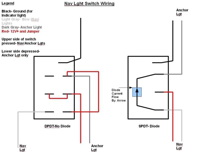 Wiring Diagram for Navigation and Anchor Lights Nn 5844 Nav Light Wiring the Hull Truth Boating and Fishing