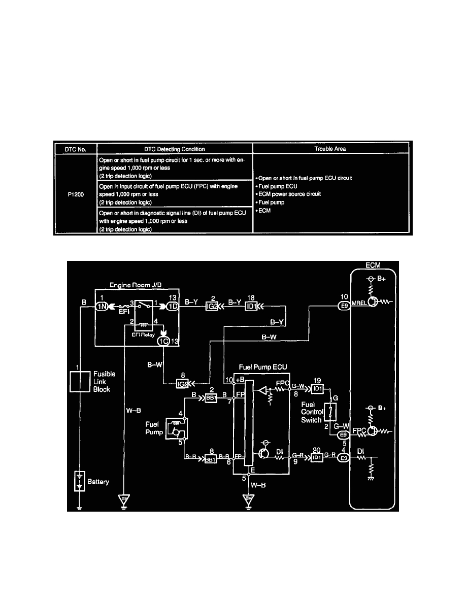 100 series landcruiser wiring diagram fuel pump wiring diagram png