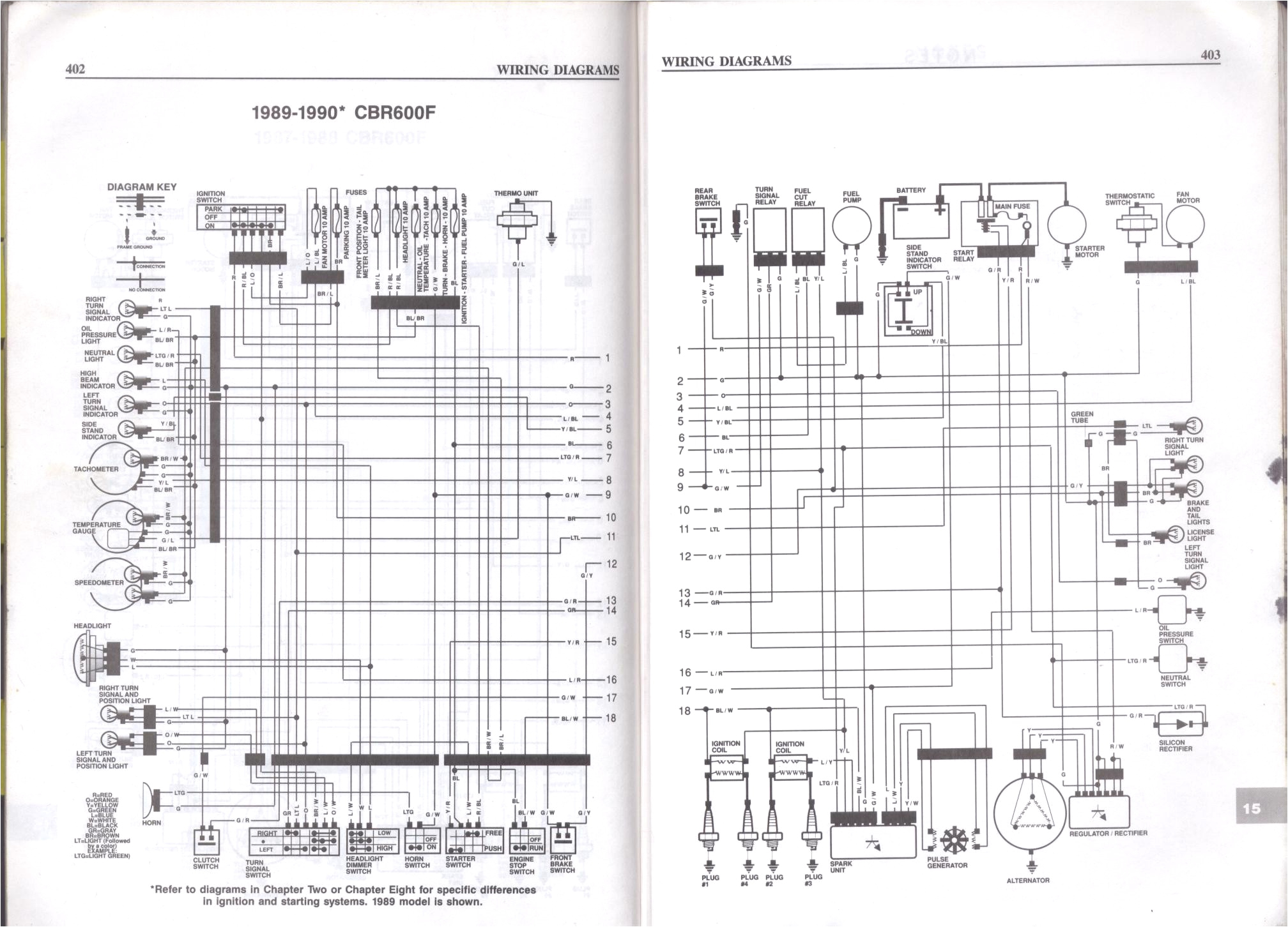 wiring diagram program wiring diagram software new wiring diagram honda c70 inspirationa index 0 0d 9g jpg