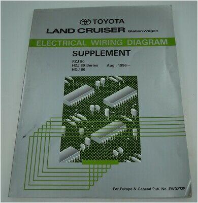 toyota ewd272f elektrik schaltpl c3 a4ne electrical wiring landcruiser j8 jpg