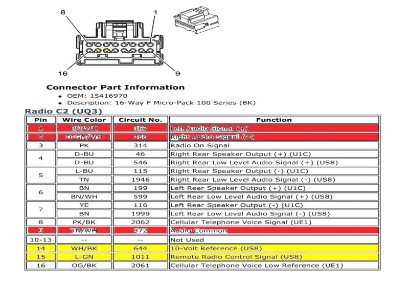 2003 chevy silverado wiring diagram