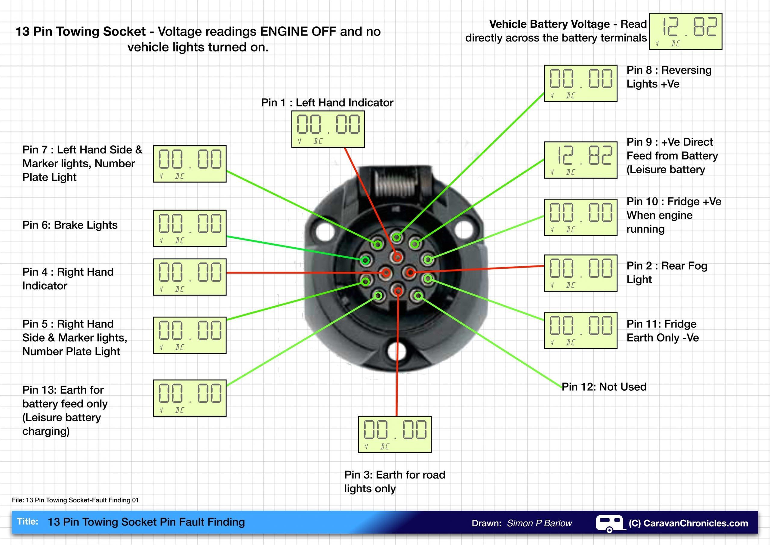 7 pin round trailer wiring diagram