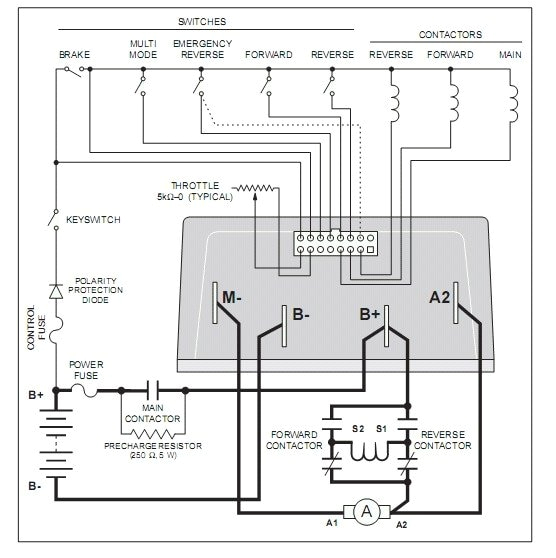 curtis pmc wiring diagram