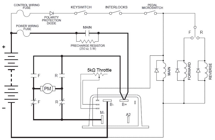 Permanent Magnet DC Motor Controller Assemblage