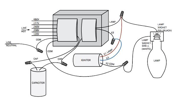 53032 100 watt metal halide ballast wiring diagram