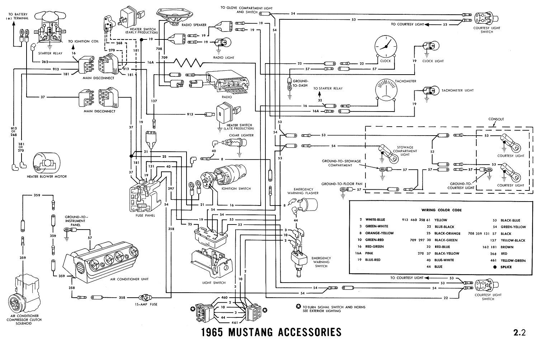 1965 ford Mustang Wiring Diagram Pdf 1965 Mustang Wiring Diagrams Average Joe Restoration