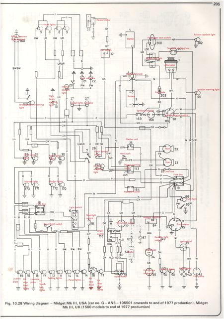 1976 mg midget electrical diagram