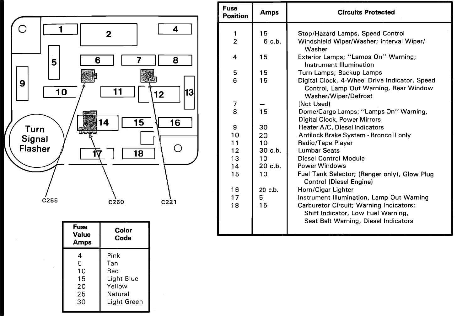 1982 chevrolet c 10 wiring diagram