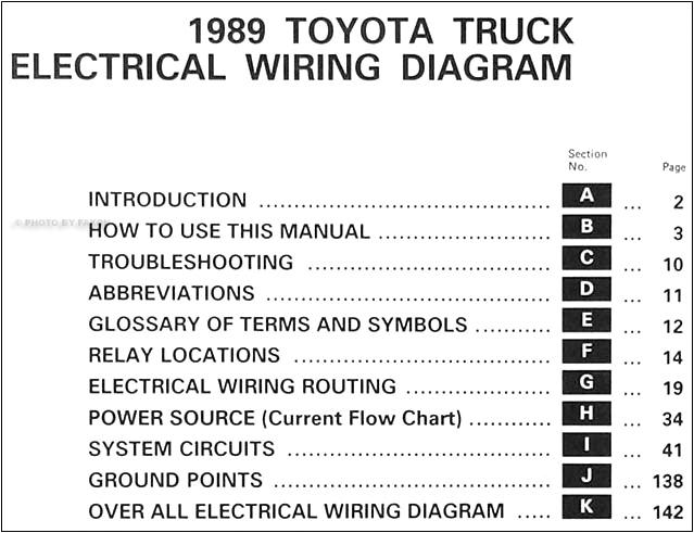 1989 toyota pickup wiring diagram database