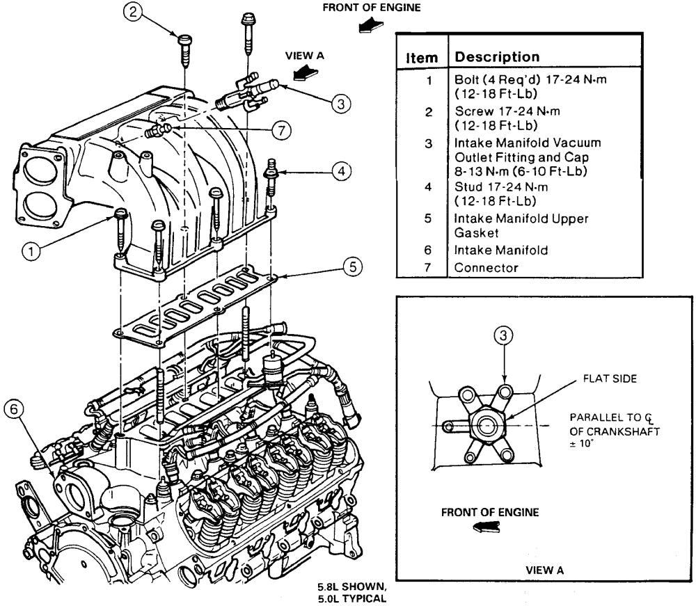 1994 ford f150 fuel pump wiring diagram database