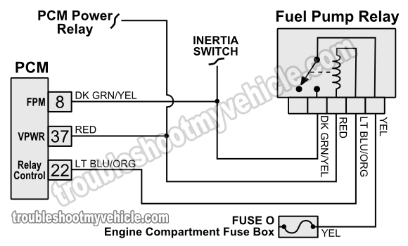 1994 ford f150 fuel pump wiring diagram pictures