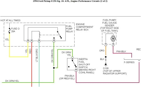 32 1994 ford f150 radio wiring diagram