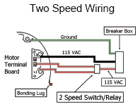 pentair superflo 2 speed wiring diagram
