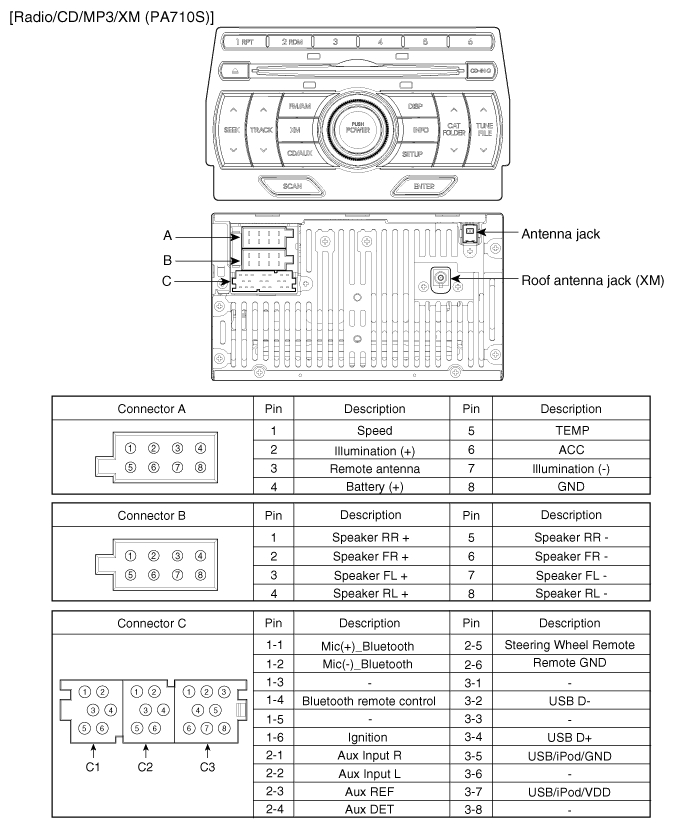 2003 cadillac deville stereo wiring diagram pictures