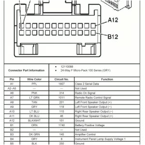 2004 silverado wiring diagram pdf