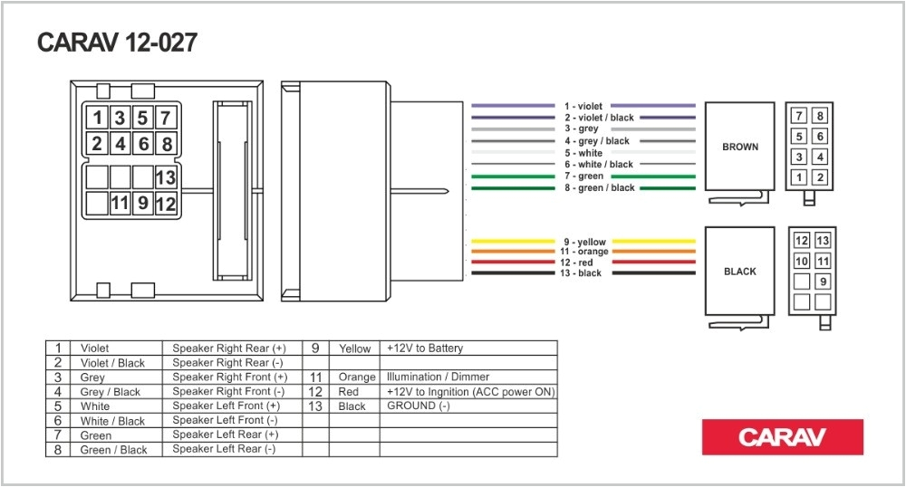 2007 Jetta Radio Wiring Diagram 21 Elegant 2007 ford Fusion Radio Wiring Diagram