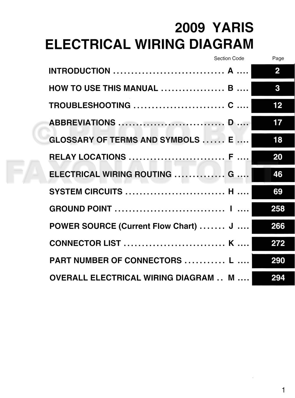 2009 toyota Yaris Wiring Diagram Pdf 2009 toyota Yaris Wiring Diagram Manual original