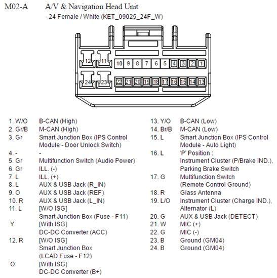 2016 hyundai veloster radio wiring
